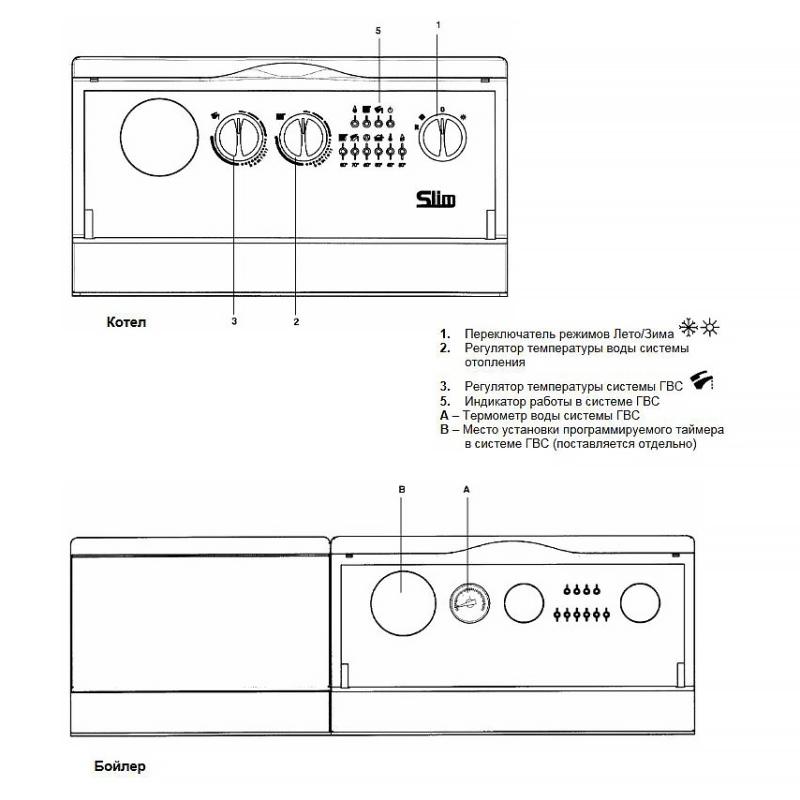 Емкостной водонагреватель для настенных котлов BAXI UB 120