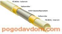 Труба для теплого пола и отопления PE-MDXc 20 х 2,8