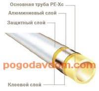 Труба для водоснабжения PE-Xc 16 x 2,2