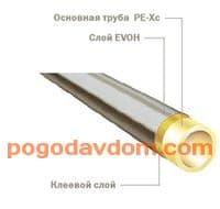 Труба для отопления PE-Xc 16 х 2,0